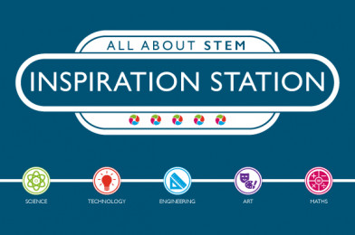 Home & School Learning: STEM/STEAM Resources Collection 38